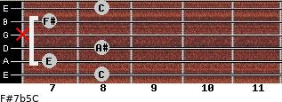 F#7b5/C for guitar on frets 8, 7, 8, x, 7, 8