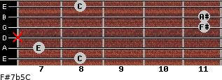 F#7b5/C for guitar on frets 8, 7, x, 11, 11, 8