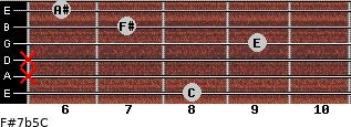 F#7b5/C for guitar on frets 8, x, x, 9, 7, 6