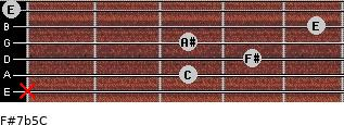 F#7b5/C for guitar on frets x, 3, 4, 3, 5, 0