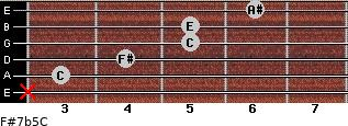 F#7b5/C for guitar on frets x, 3, 4, 5, 5, 6