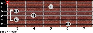 F#7b5/A# for guitar on frets 6, 3, 4, 3, 5, x