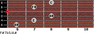 F#7b5/A# for guitar on frets 6, 7, 8, x, 7, 8