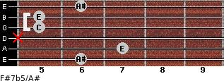 F#7b5/A# for guitar on frets 6, 7, x, 5, 5, 6