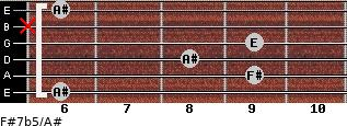 F#7b5/A# for guitar on frets 6, 9, 8, 9, x, 6