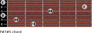 F#7#5 for guitar on frets 2, 1, 0, 3, 5, 0