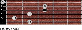 F#7#5 for guitar on frets 2, 1, 2, 3, 3, 0