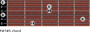 F#7#5 for guitar on frets 2, 5, 0, 3, 3, 0