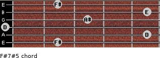 F#7#5 for guitar on frets 2, 5, 0, 3, 5, 2