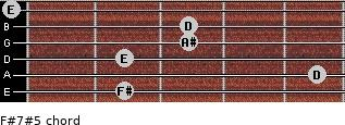 F#7#5 for guitar on frets 2, 5, 2, 3, 3, 0