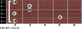 F#7#5 for guitar on frets 2, 5, 2, 3, 3, 2