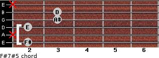 F#7#5 for guitar on frets 2, x, 2, 3, 3, x