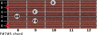 F#7#5 for guitar on frets x, 9, 8, 9, x, 10