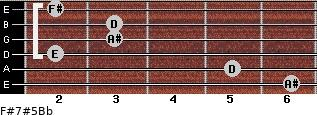 F#7#5/Bb for guitar on frets 6, 5, 2, 3, 3, 2