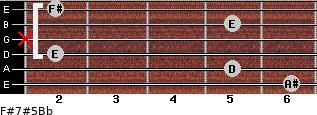 F#7#5/Bb for guitar on frets 6, 5, 2, x, 5, 2