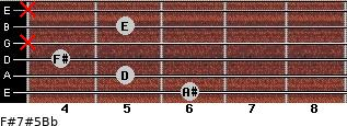 F#7#5/Bb for guitar on frets 6, 5, 4, x, 5, x