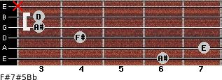 F#7#5/Bb for guitar on frets 6, 7, 4, 3, 3, x