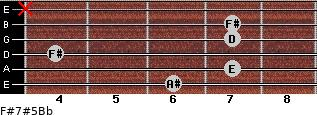 F#7#5/Bb for guitar on frets 6, 7, 4, 7, 7, x
