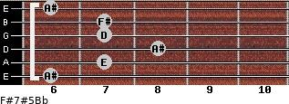 F#7#5/Bb for guitar on frets 6, 7, 8, 7, 7, 6