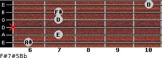 F#7#5/Bb for guitar on frets 6, 7, x, 7, 7, 10