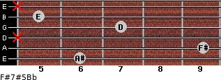 F#7#5/Bb for guitar on frets 6, 9, x, 7, 5, x