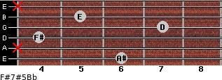 F#7#5/Bb for guitar on frets 6, x, 4, 7, 5, x