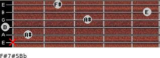 F#7#5/Bb for guitar on frets x, 1, 0, 3, 5, 2