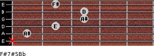 F#7#5/Bb for guitar on frets x, 1, 2, 3, 3, 2