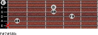 F#7#5/Bb for guitar on frets x, 1, 4, 3, 3, 0
