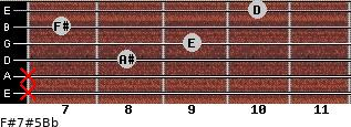 F#7#5/Bb for guitar on frets x, x, 8, 9, 7, 10