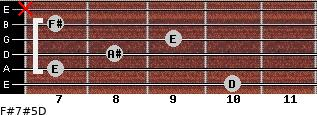 F#7#5/D for guitar on frets 10, 7, 8, 9, 7, x
