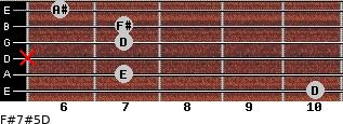 F#7#5/D for guitar on frets 10, 7, x, 7, 7, 6