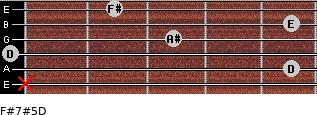 F#7#5/D for guitar on frets x, 5, 0, 3, 5, 2