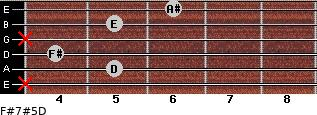 F#7#5/D for guitar on frets x, 5, 4, x, 5, 6