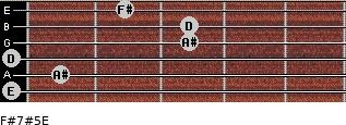 F#7#5/E for guitar on frets 0, 1, 0, 3, 3, 2