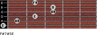 F#7#5/E for guitar on frets 0, 1, 2, 3, 3, 2