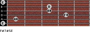 F#7#5/E for guitar on frets 0, 1, 4, 3, 3, 0