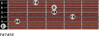 F#7#5/E for guitar on frets 0, 1, 4, 3, 3, 2