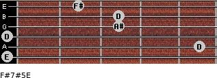 F#7#5/E for guitar on frets 0, 5, 0, 3, 3, 2