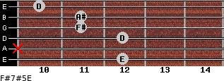 F#7#5/E for guitar on frets 12, x, 12, 11, 11, 10