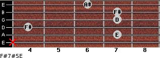 F#7#5/E for guitar on frets x, 7, 4, 7, 7, 6