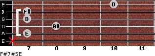 F#7#5/E for guitar on frets x, 7, 8, 7, 7, 10
