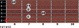 F#7#5/E for guitar on frets x, 7, 8, 7, 7, 6