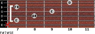 F#7#5/E for guitar on frets x, 7, 8, 9, 7, 10