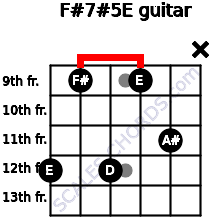 F#7#5/E for guitar on frets 12, 9, 12, 9, 11, x