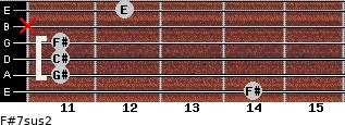 F#7sus2 for guitar on frets 14, 11, 11, 11, x, 12