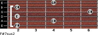 F#7sus2 for guitar on frets 2, 4, 2, 6, 2, 4