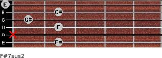 F#7sus2 for guitar on frets 2, x, 2, 1, 2, 0