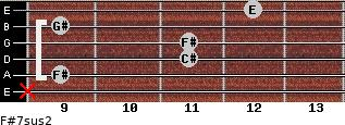 F#7sus2 for guitar on frets x, 9, 11, 11, 9, 12
