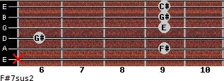 F#7sus2 for guitar on frets x, 9, 6, 9, 9, 9